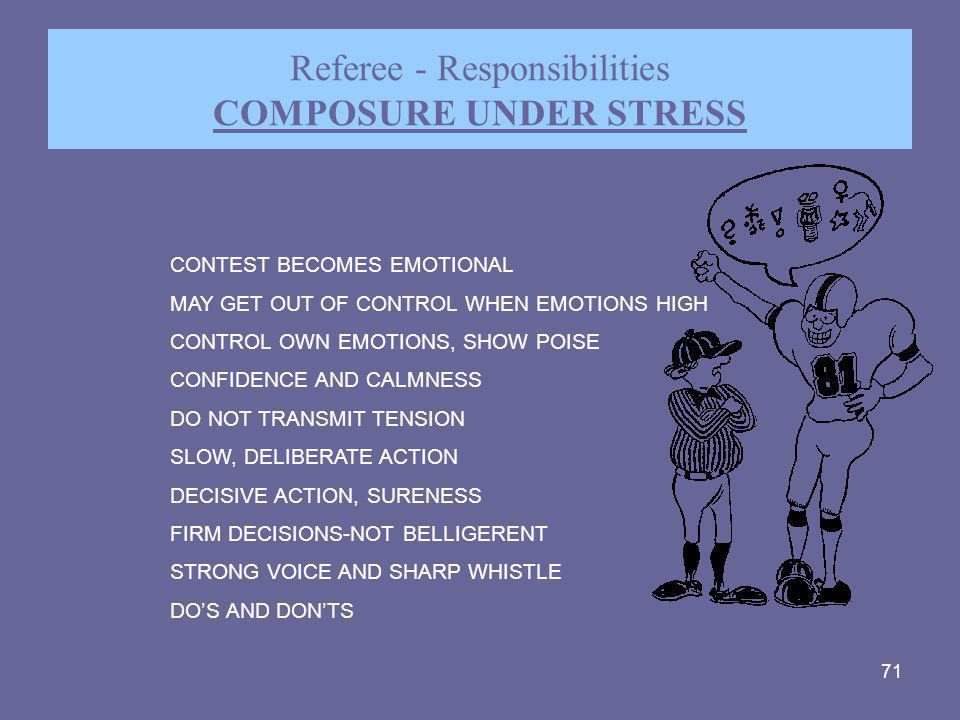Referee - Responsibilities COMPOSURE UNDER STRESS