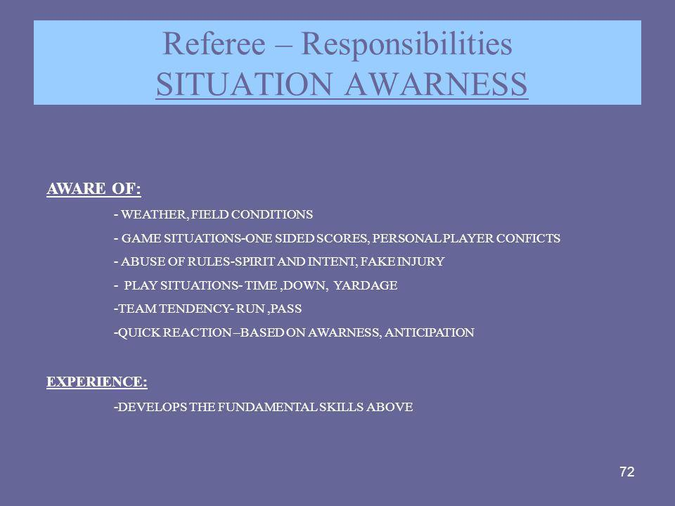 Referee – Responsibilities SITUATION AWARNESS