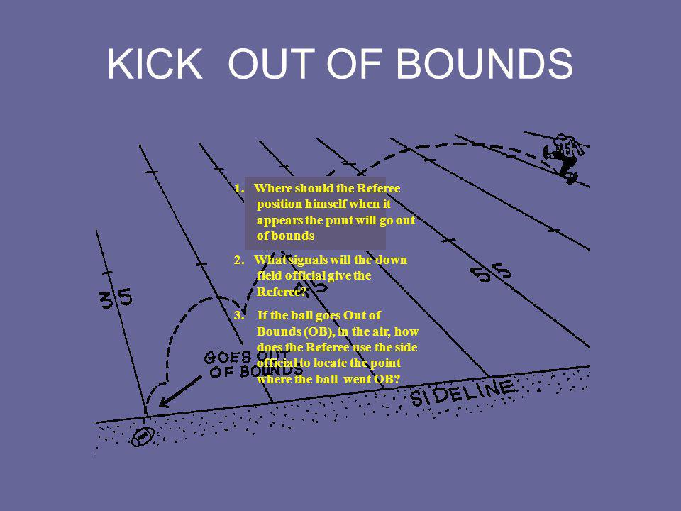 KICK OUT OF BOUNDS 1. Where should the Referee position himself when it appears the punt will go out of bounds.