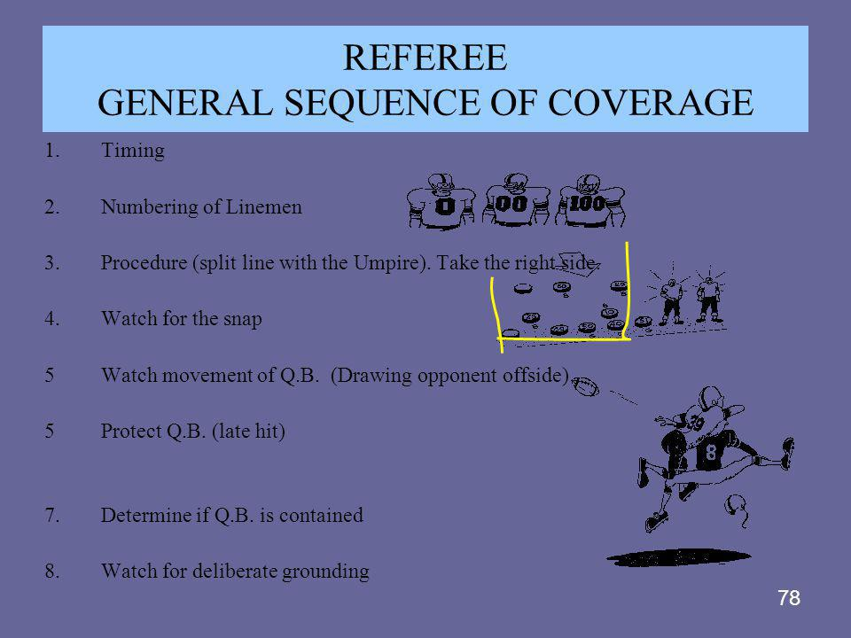 REFEREE GENERAL SEQUENCE OF COVERAGE