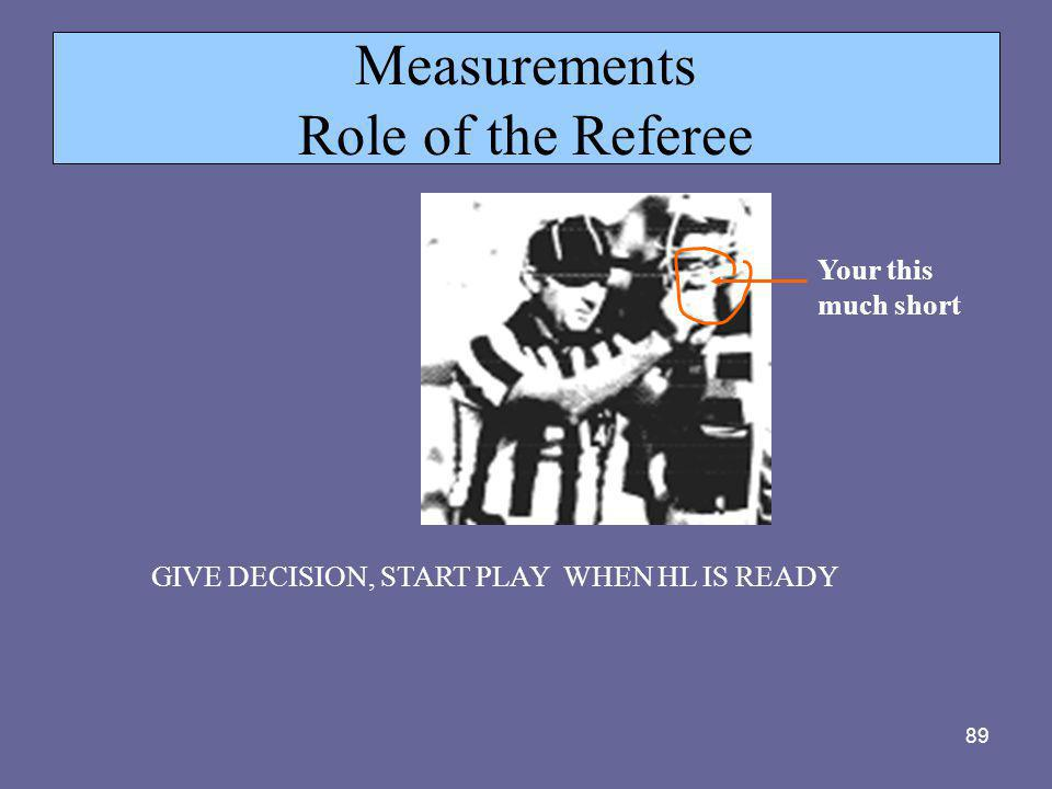 Measurements Role of the Referee