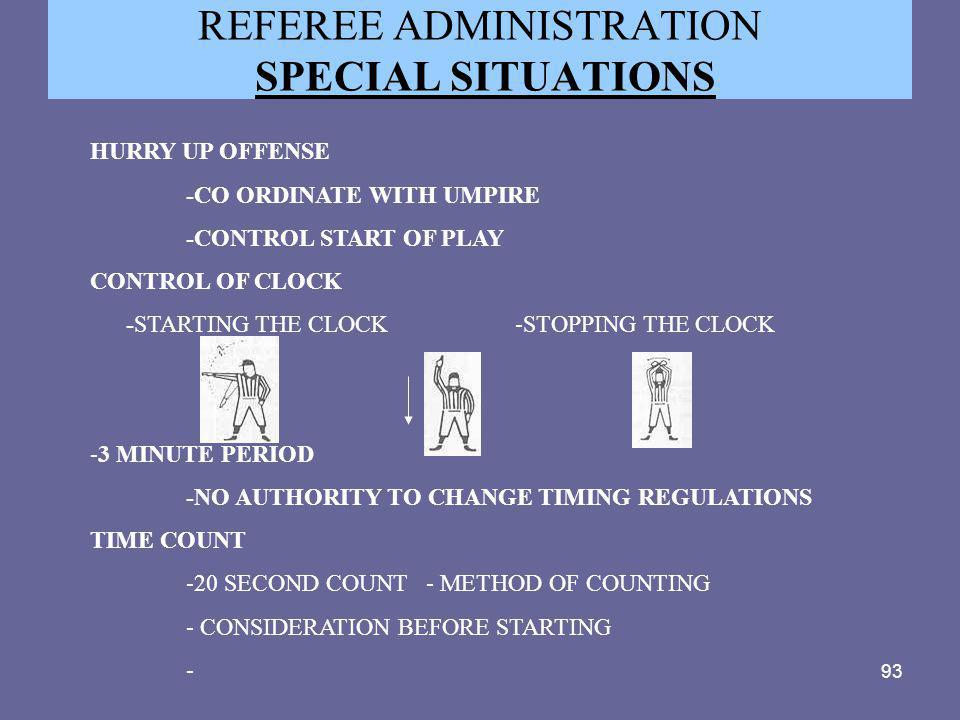 REFEREE ADMINISTRATION SPECIAL SITUATIONS