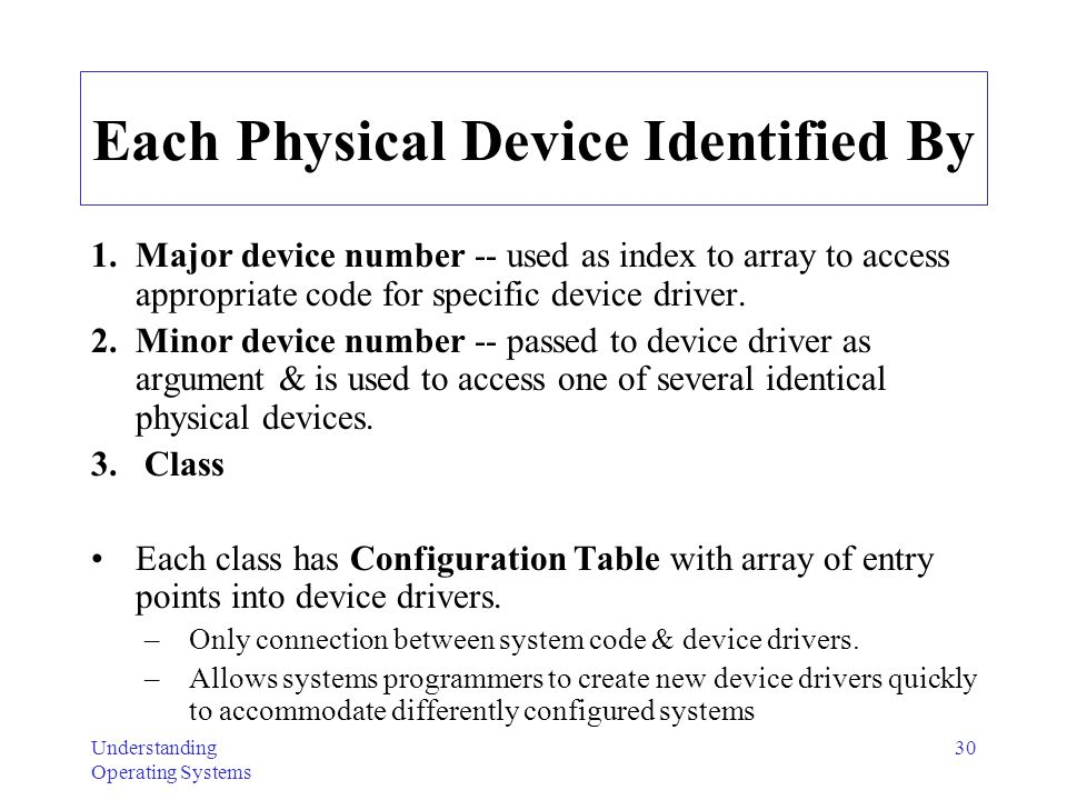 Each Physical Device Identified By