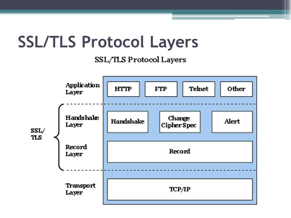 SSL/TLS Protocol Layers