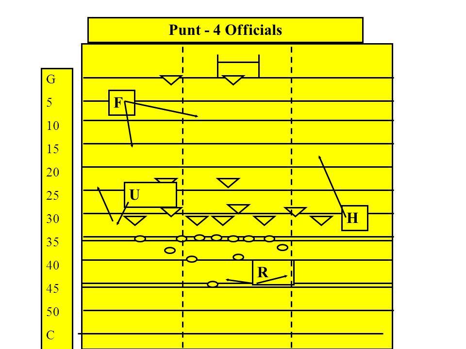 Punt - 4 Officials G 5 10 15 20 25 30 35 40 45 50 C F U H R
