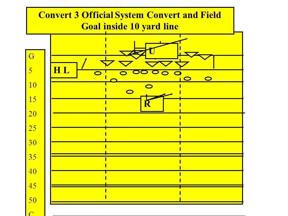Convert 3 Official System Convert and Field Goal inside 10 yard line