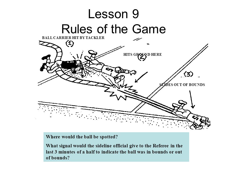 Lesson 9 Rules of the Game
