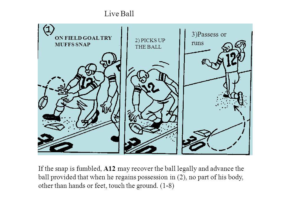 Live Ball (2) RETRIVES BALL… 3)Passess or runs (3) PASSE OR RUNS