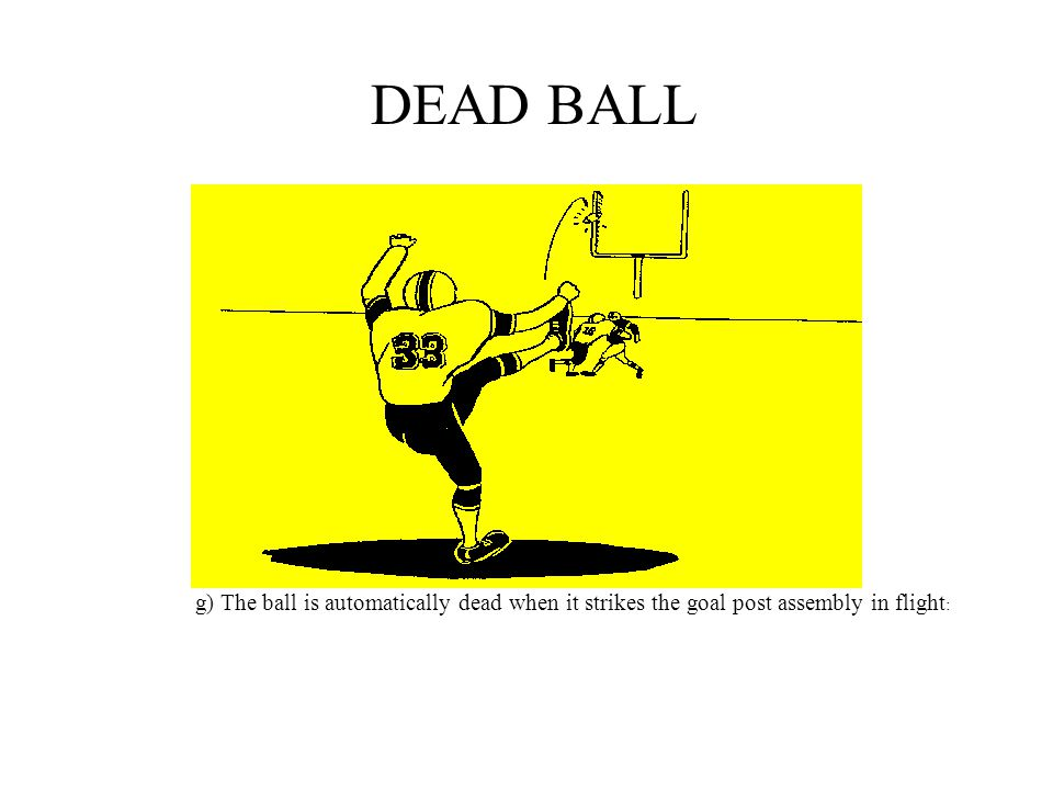 DEAD BALL g) The ball is automatically dead when it strikes the goal post assembly in flight: