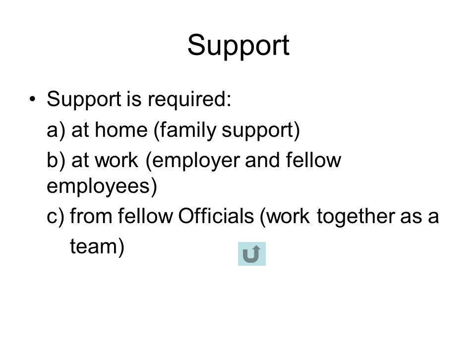 Support Support is required: a) at home (family support)