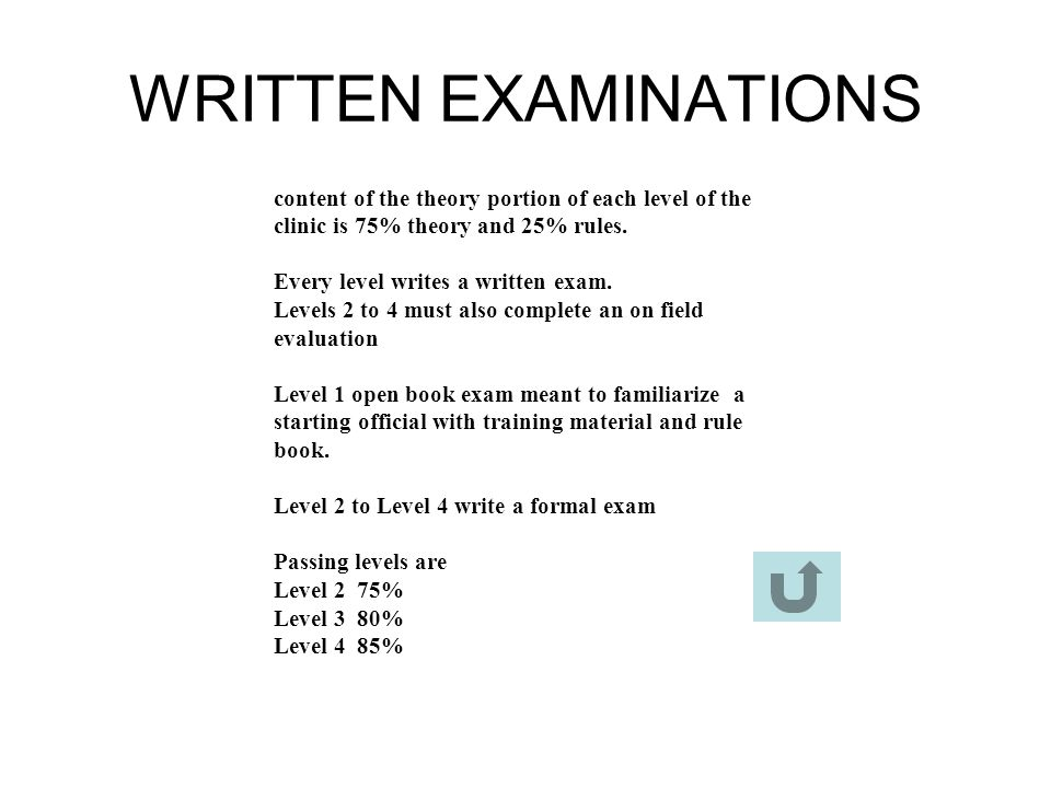 WRITTEN EXAMINATIONS content of the theory portion of each level of the clinic is 75% theory and 25% rules.