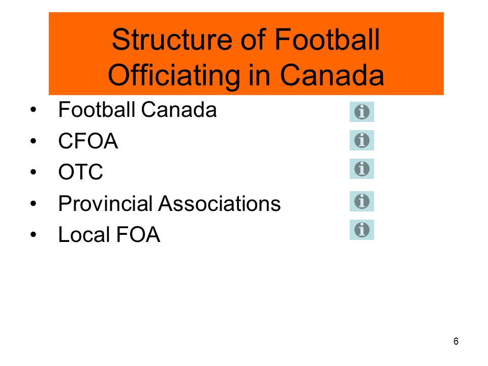 Structure of Football Officiating in Canada