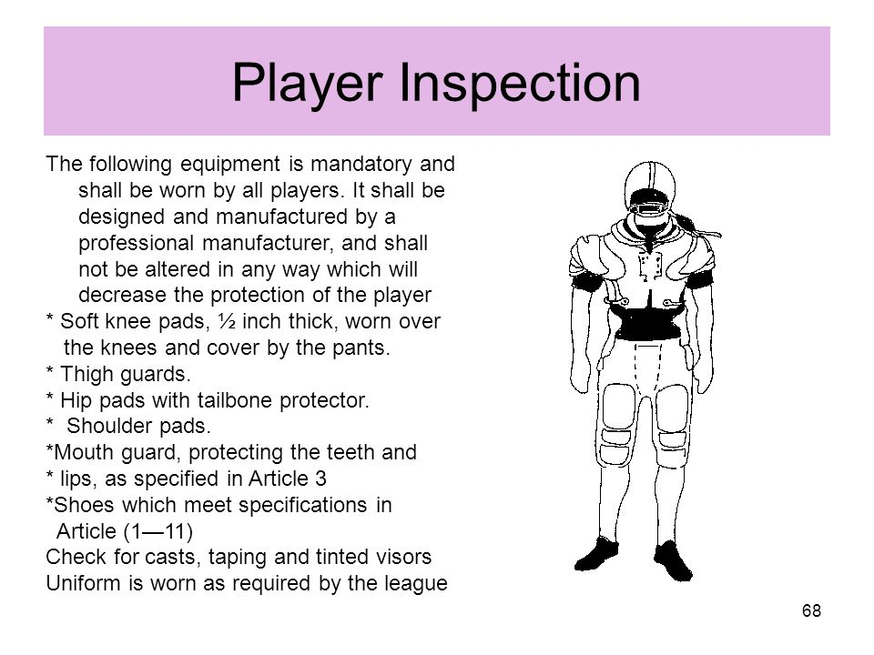 Player Inspection