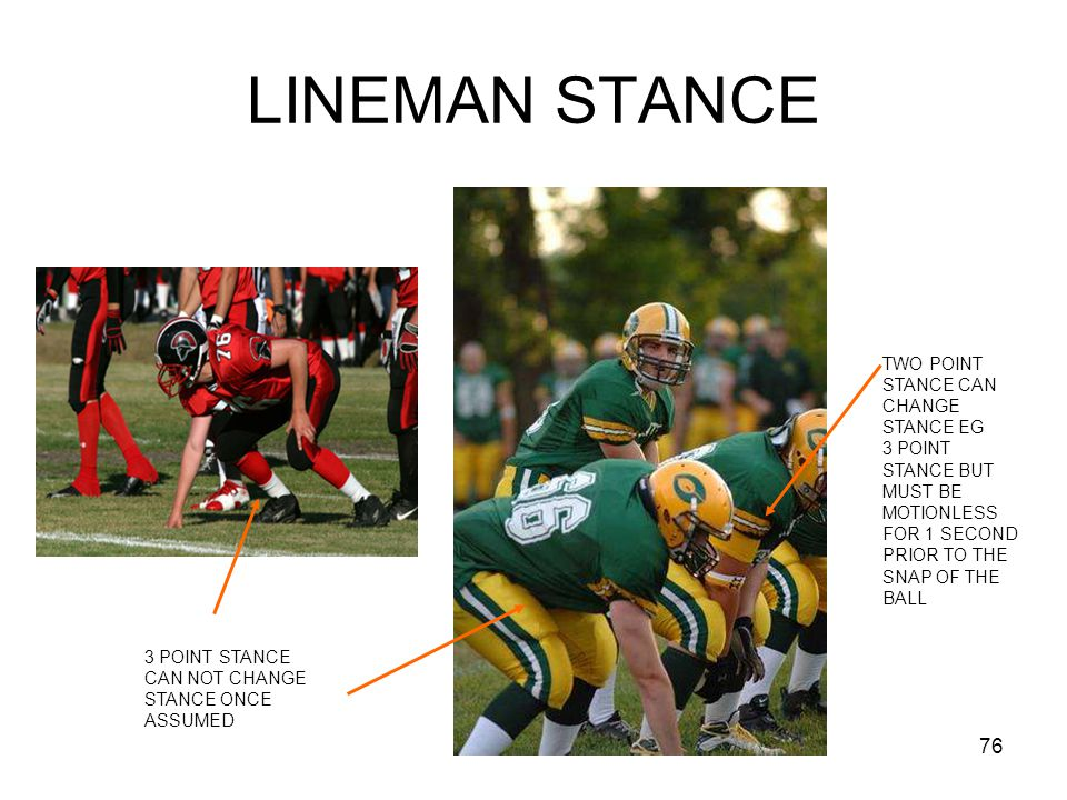 LINEMAN STANCE TWO POINT STANCE CAN CHANGE STANCE EG 3 POINT STANCE BUT MUST BE MOTIONLESS FOR 1 SECOND PRIOR TO THE SNAP OF THE BALL.