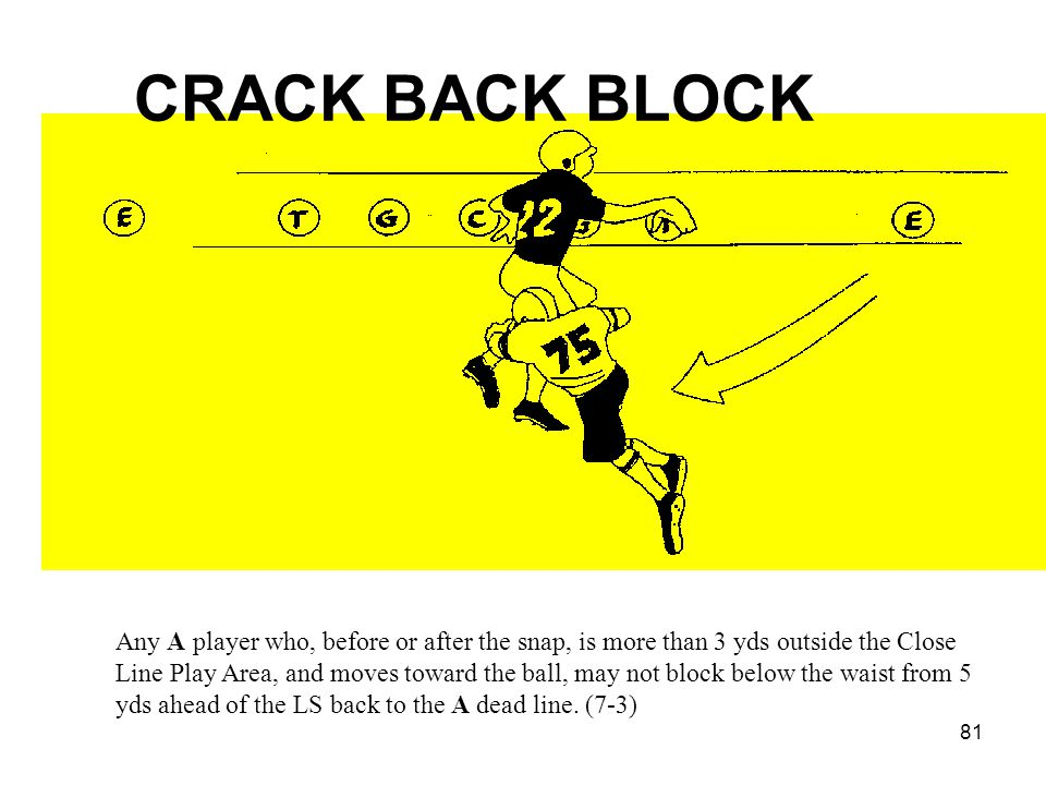 CRACK BACK BLOCK