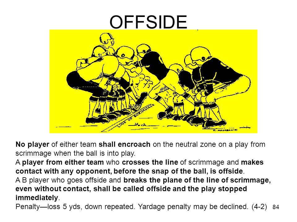 OFFSIDE No player of either team shall encroach on the neutral zone on a play from scrimmage when the ball is into play.