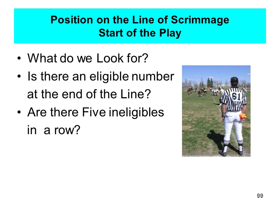 Position on the Line of Scrimmage Start of the Play