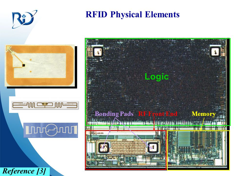 RFID Physical Elements