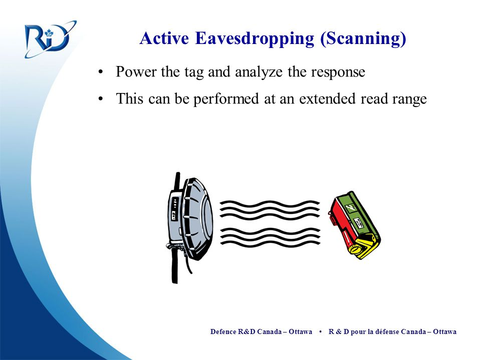 Active Eavesdropping (Scanning)