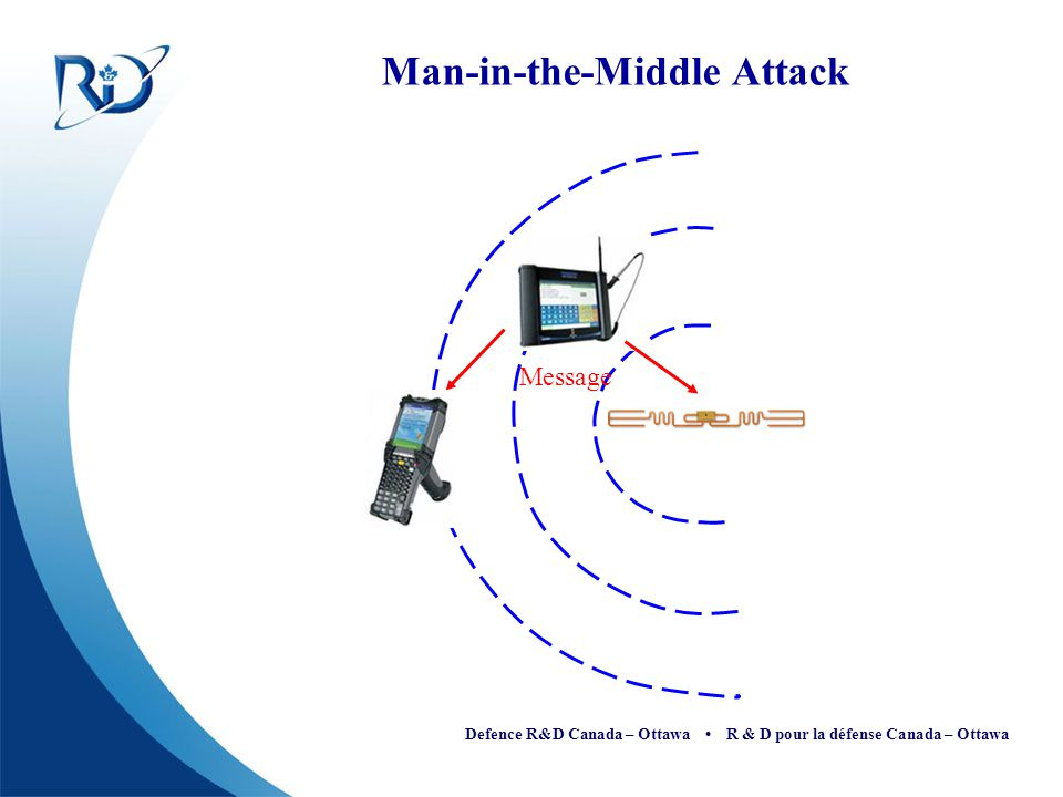 Man-in-the-Middle Attack
