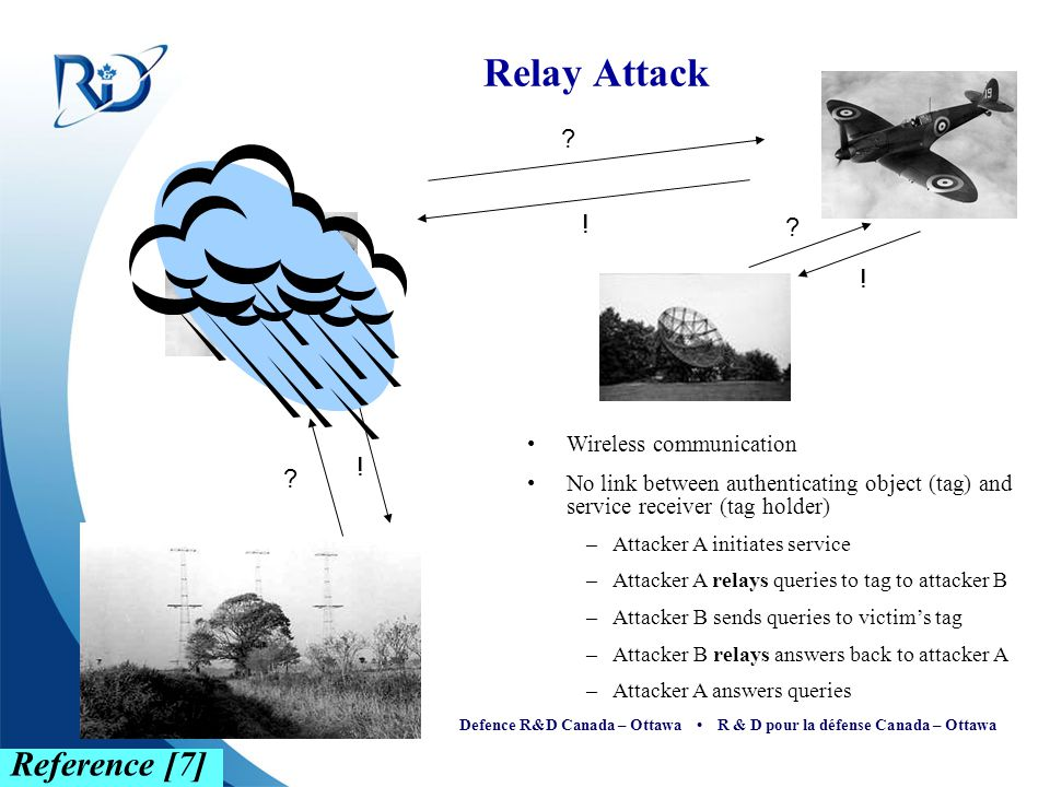 Relay Attack Reference [7] ! Wireless communication