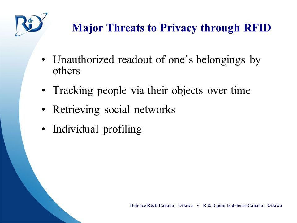Major Threats to Privacy through RFID