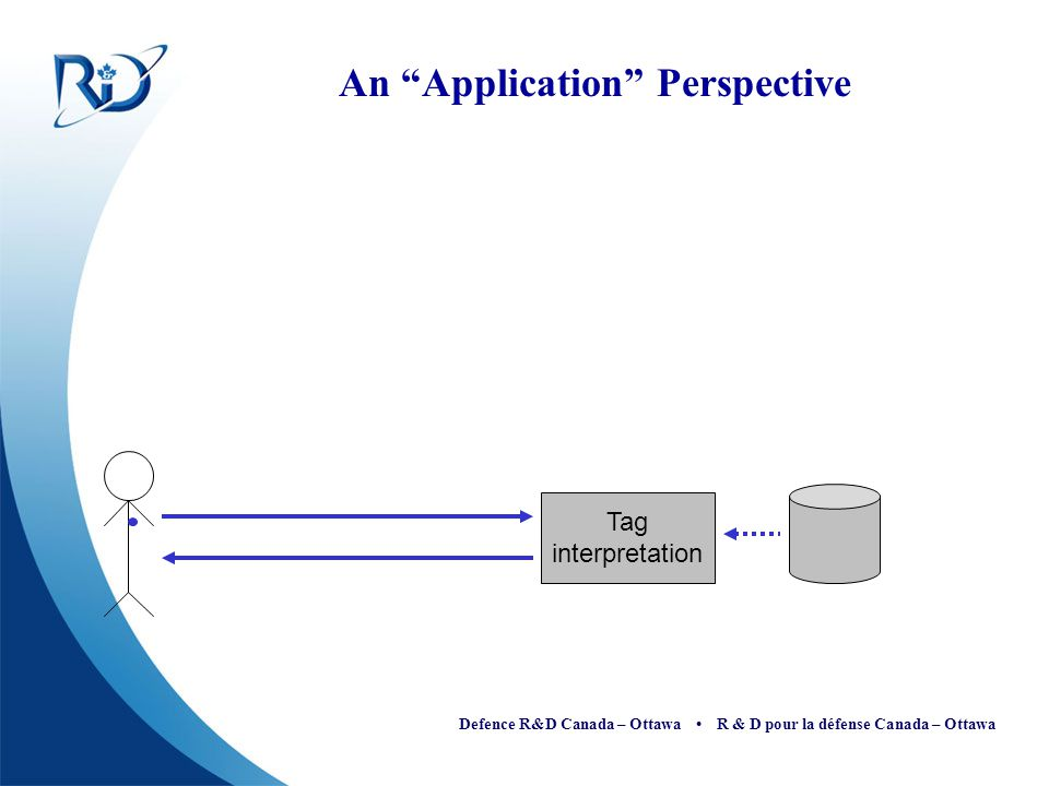 An Application Perspective