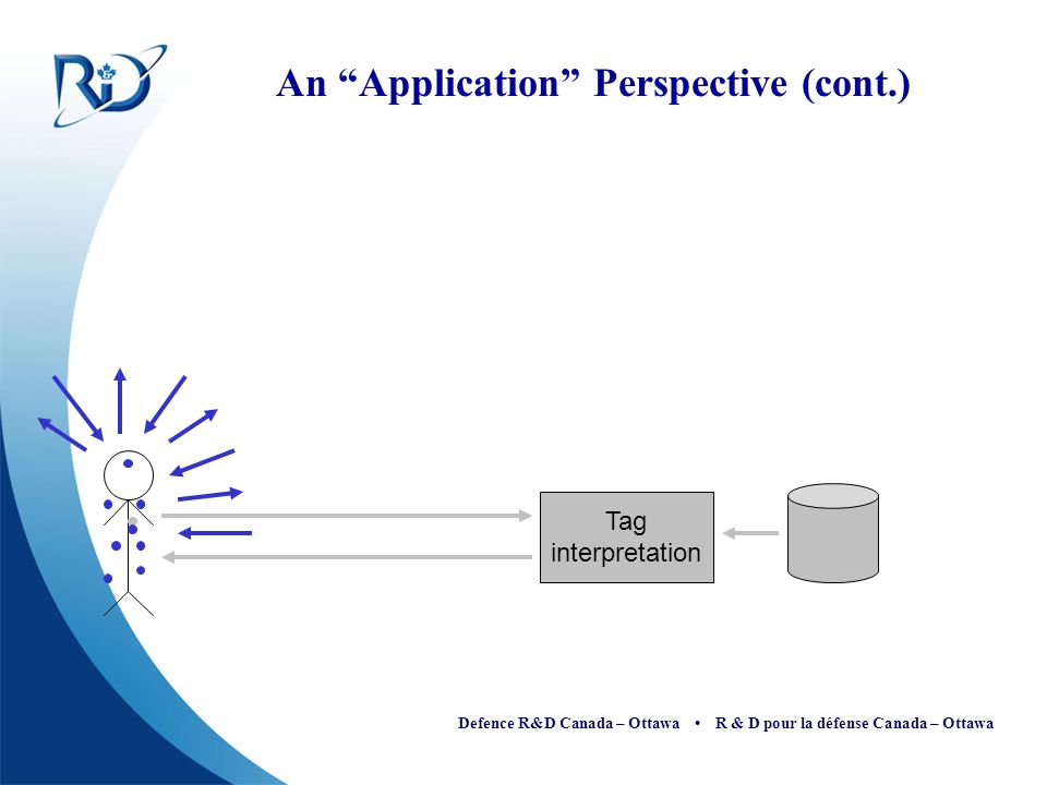 An Application Perspective (cont.)