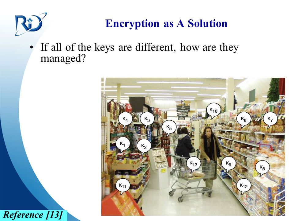 Encryption as A Solution