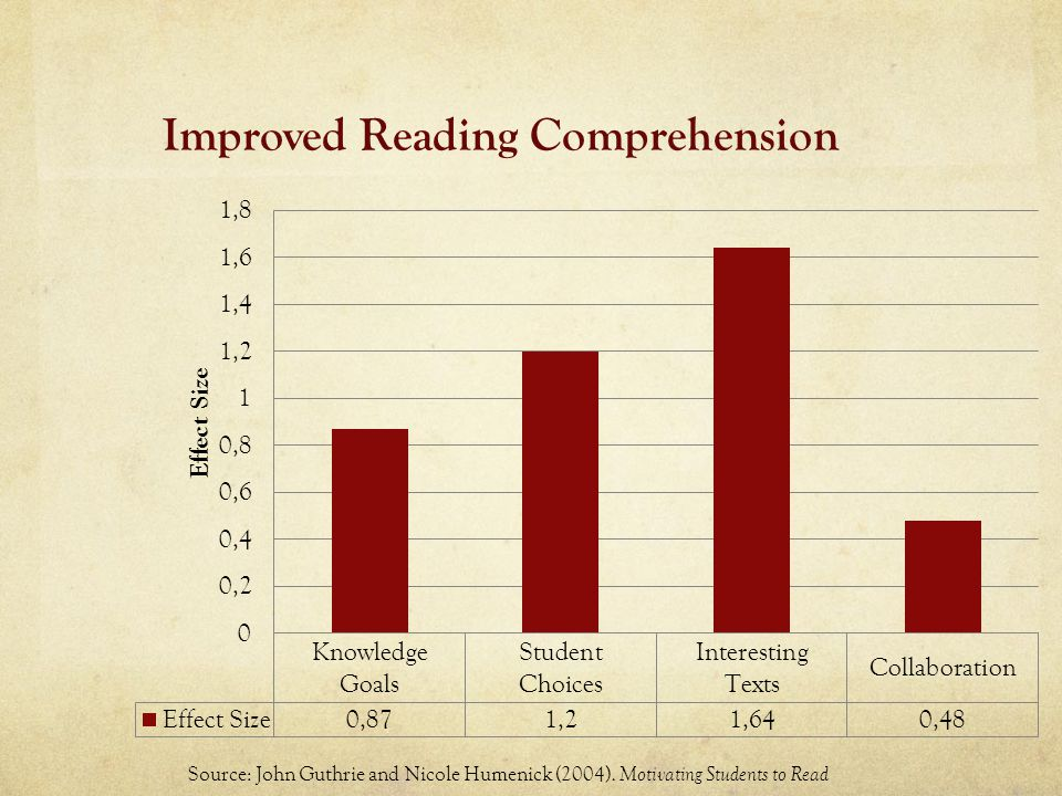 Improved Reading Comprehension