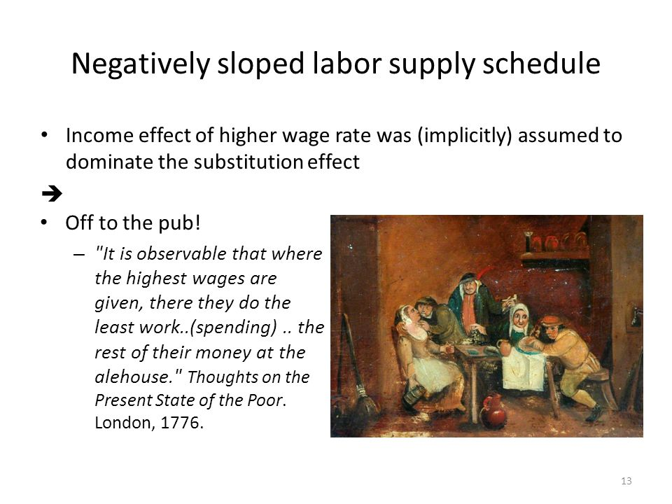 Negatively sloped labor supply schedule