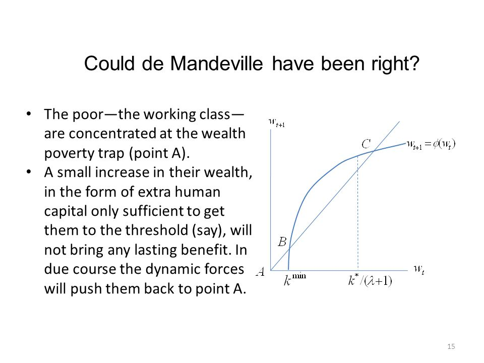 Could de Mandeville have been right