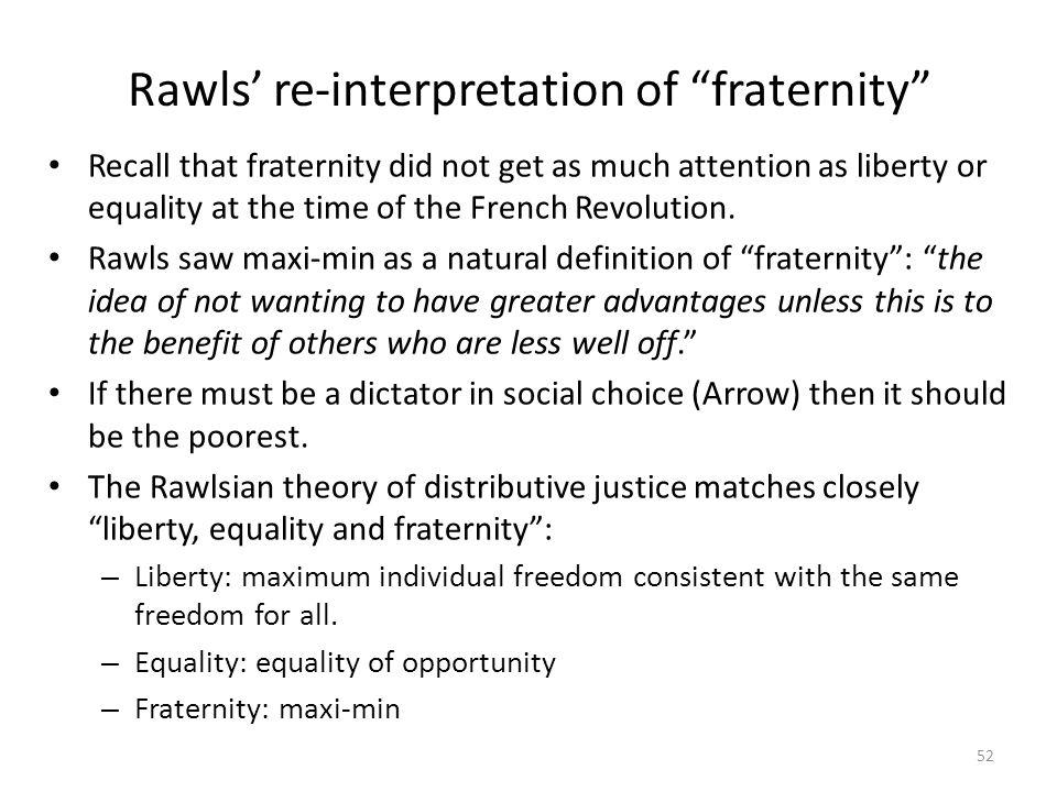 Rawls' re-interpretation of fraternity