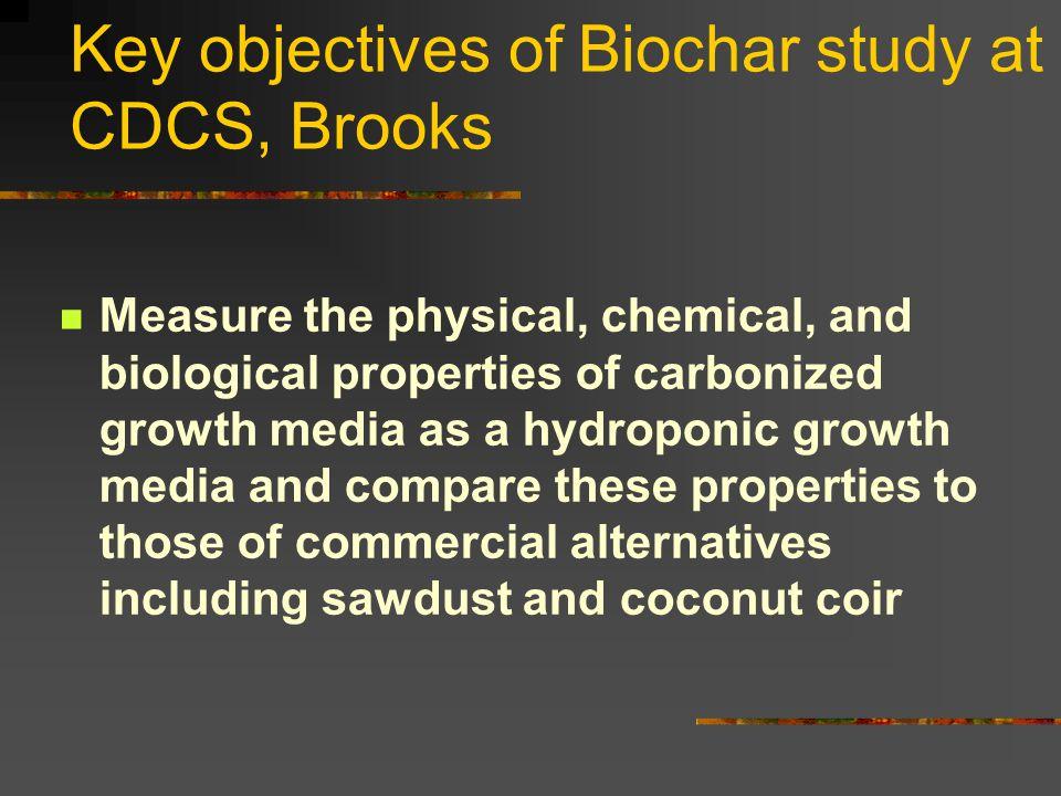 Key objectives of Biochar study at CDCS, Brooks