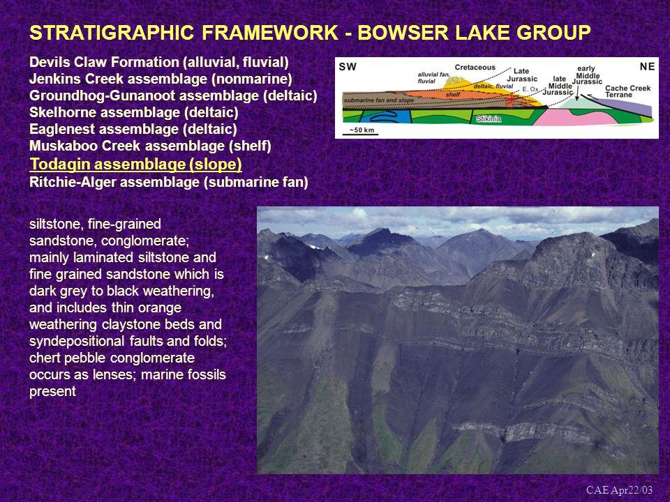  STRATIGRAPHIC FRAMEWORK - BOWSER LAKE GROUP