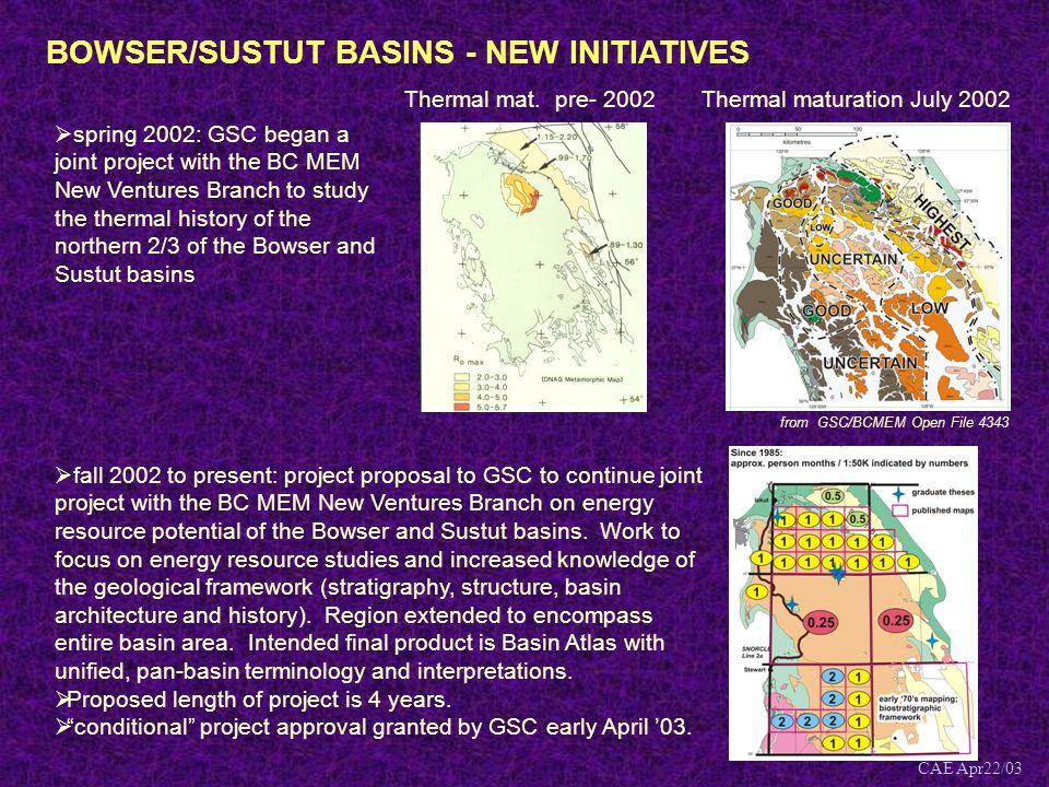 BOWSER/SUSTUT BASINS - NEW INITIATIVES