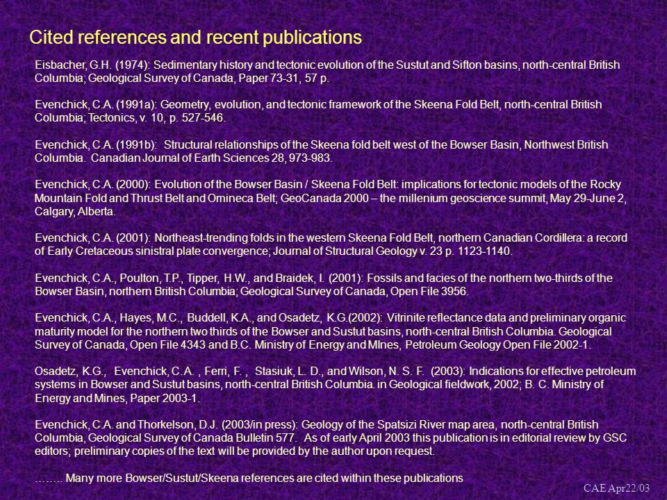 Cited references and recent publications