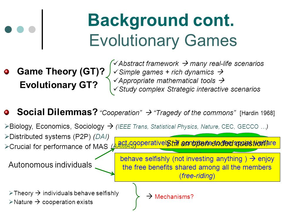 Background cont. Evolutionary Games