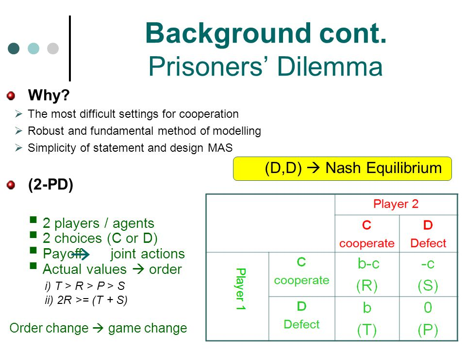 Background cont. Prisoners' Dilemma Why (2-PD)