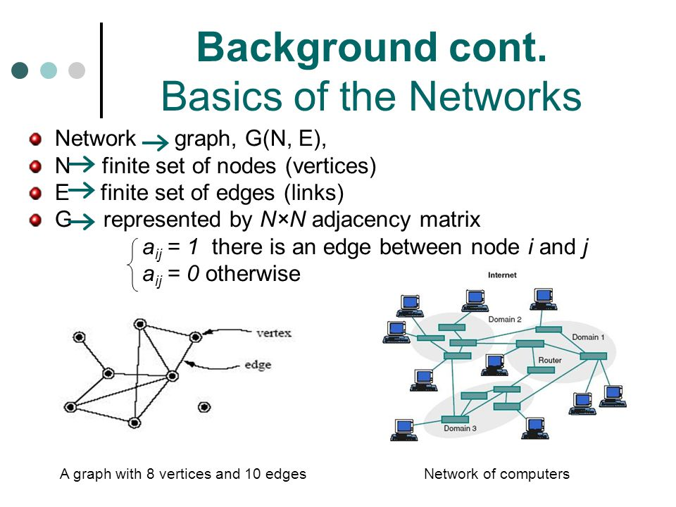 Background cont. Basics of the Networks
