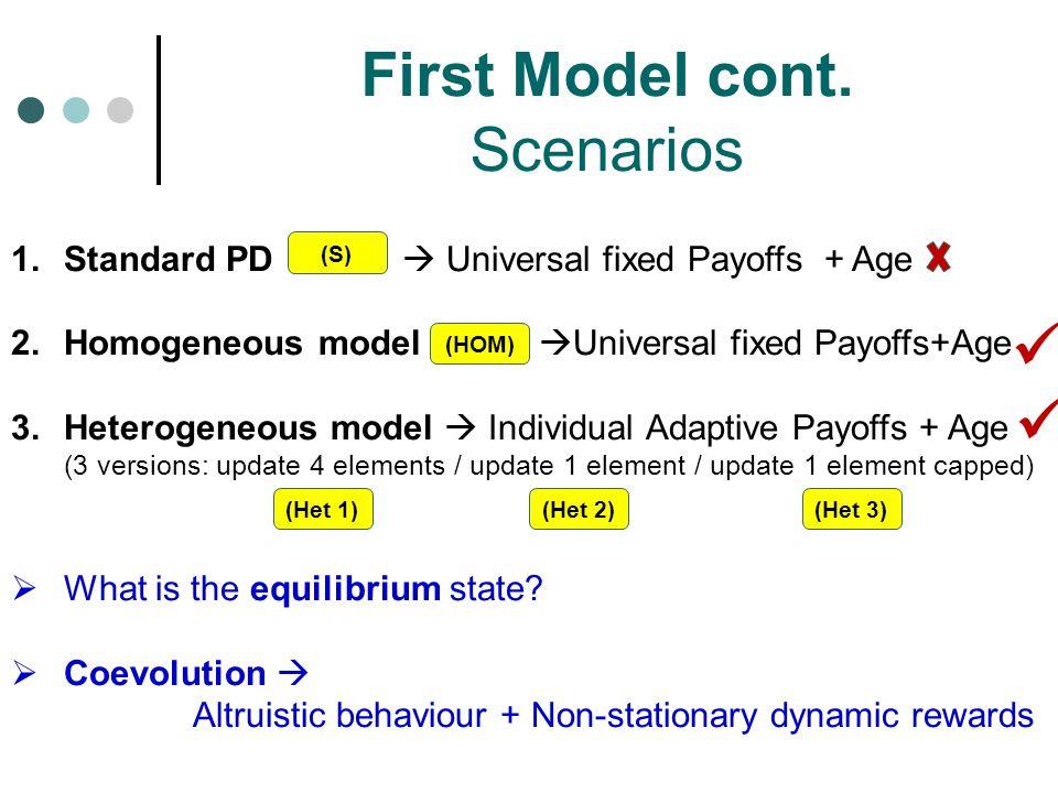First Model cont. Scenarios