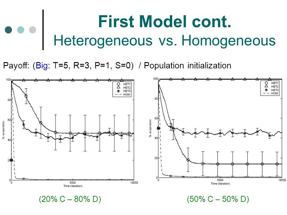 First Model cont. Heterogeneous vs. Homogeneous
