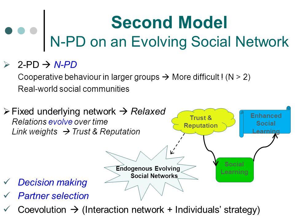 Second Model N-PD on an Evolving Social Network