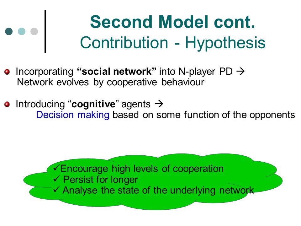 Second Model cont. Contribution - Hypothesis