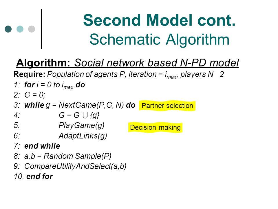 Second Model cont. Schematic Algorithm