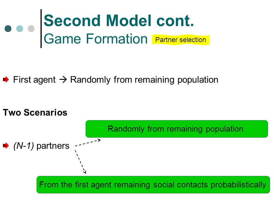 Second Model cont. Game Formation