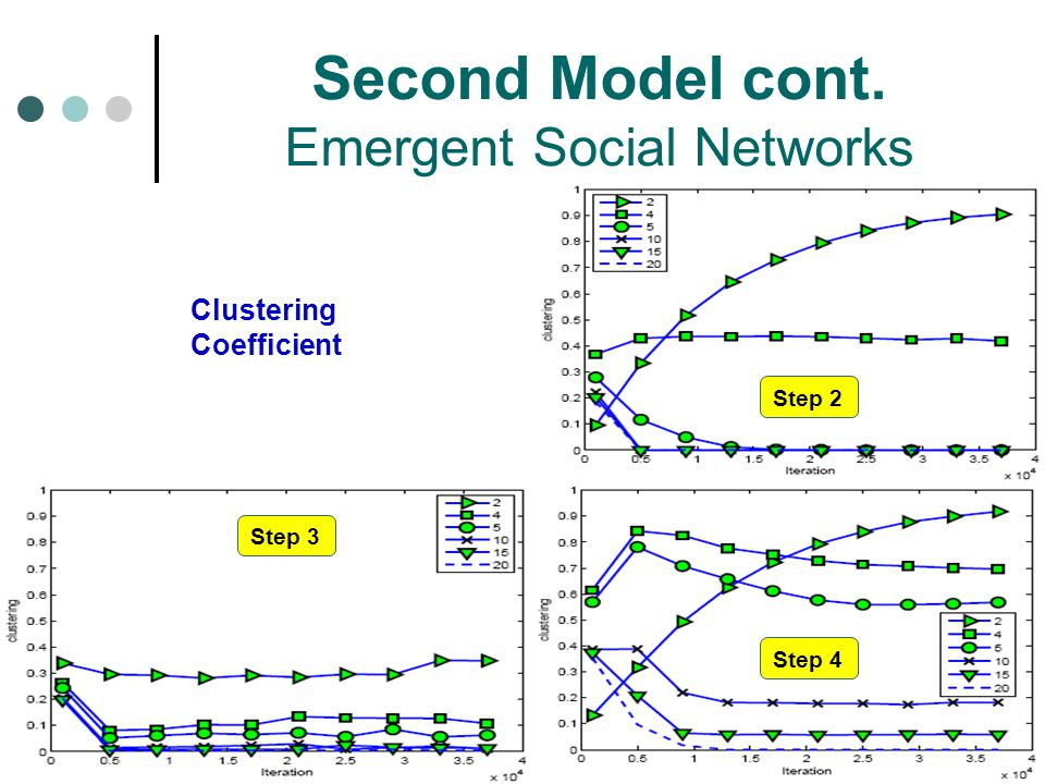 Second Model cont. Emergent Social Networks