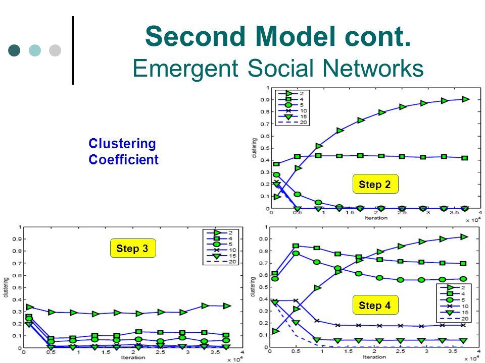 Second Model cont. Emergent Social Networks