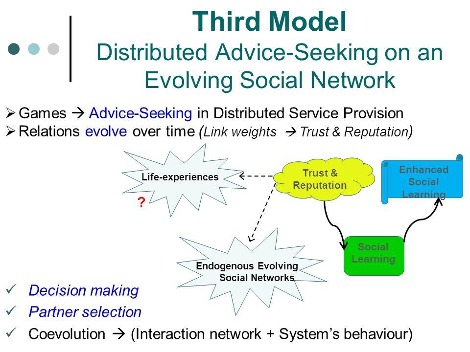Third Model Distributed Advice-Seeking on an Evolving Social Network