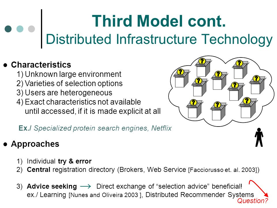 Third Model cont. Distributed Infrastructure Technology